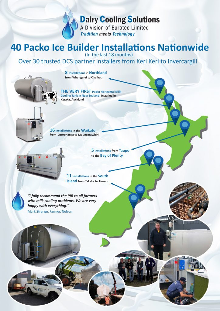 40 Packo Ice Builder Installation